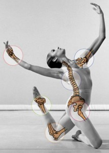 Skeletal System and Dance