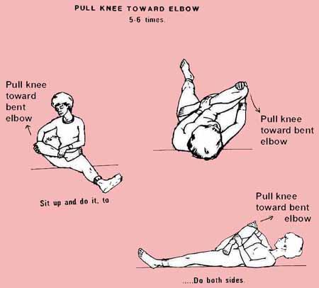 Sacroiliac Exercises Piedmont Physical Medicine