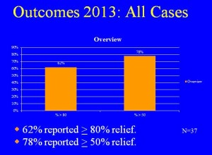 Stem Cell Outcomes 2013
