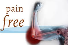 non narcotic pain relief