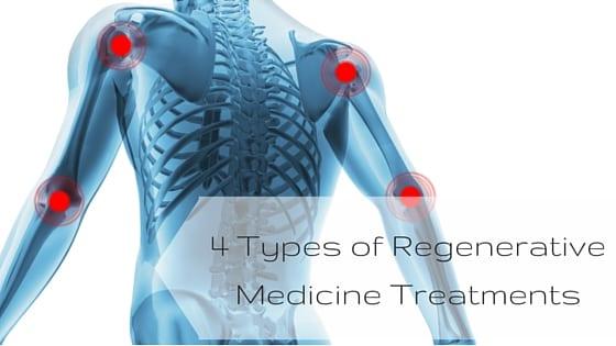 4 Types of Regenerative Medicine Treatments: Prolotherapy