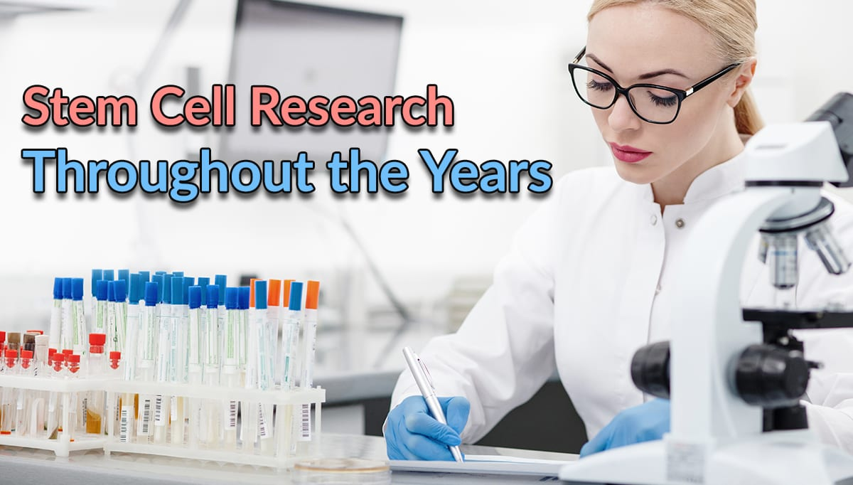 Stem Cell Research Throughout The Years Piedmont